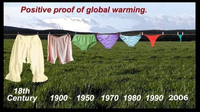 Global Warming Small